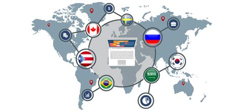How to Make a Multilingual Website in 10 Steps