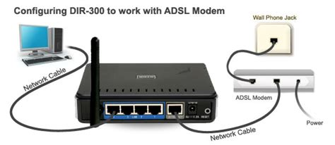 D-Link Router | Dlink products Configuration And