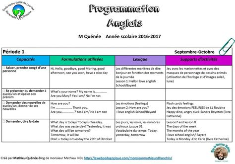 Ce2 : ANGLAIS : programmation 2016/2017 ( 5 pages