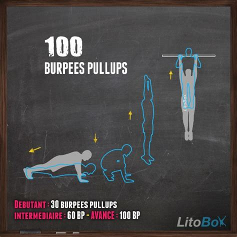 1000+ images about crossfit on Pinterest