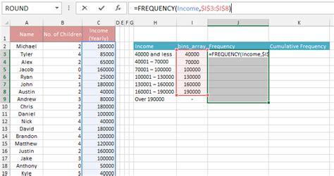 How to Make a Frequency Distribution Table & Graph in Excel?