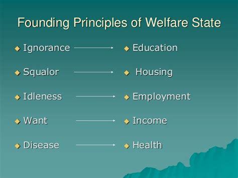 1st year lecture 7 Welfare in the UK