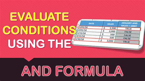 AND Formula in Excel | Free Microsoft Excel Tutorials