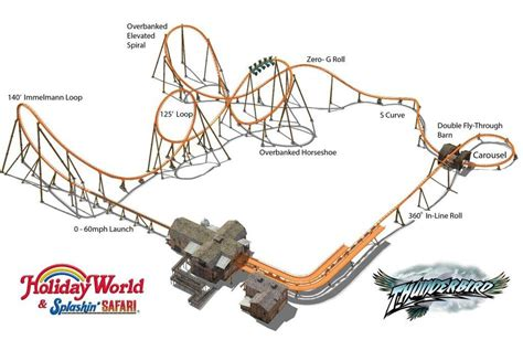 First 'launched wing roller coaster' to open in Indiana