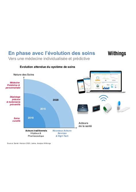 Alexis Normand - Withings - Doctors 2