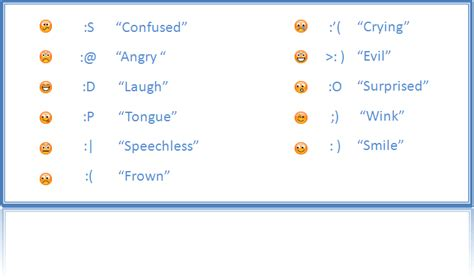 Use Smileys to Add Emotions to Your Emails