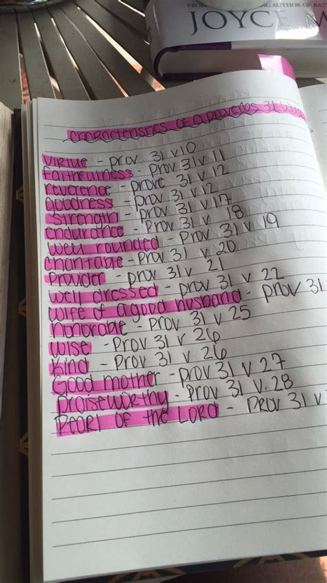 Characteristics of a Proverbs 31 woman | Daughter of the