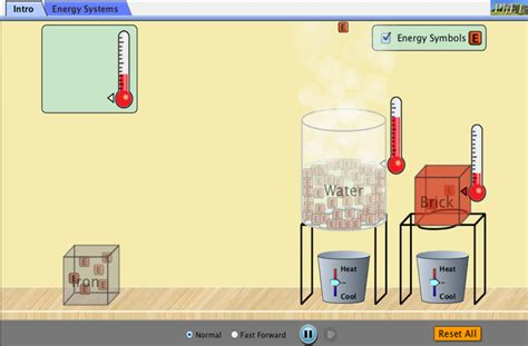 Energy Forms and Changes - Energy | Conservation of Energy