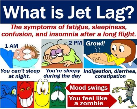 Jet lag - definition and meaning - Market Business News
